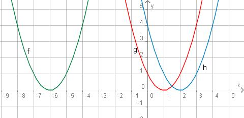 Quadratische gleichung aus 3 punkten online dating 2